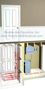Luxury Lift 950 Hydraulic Elevator